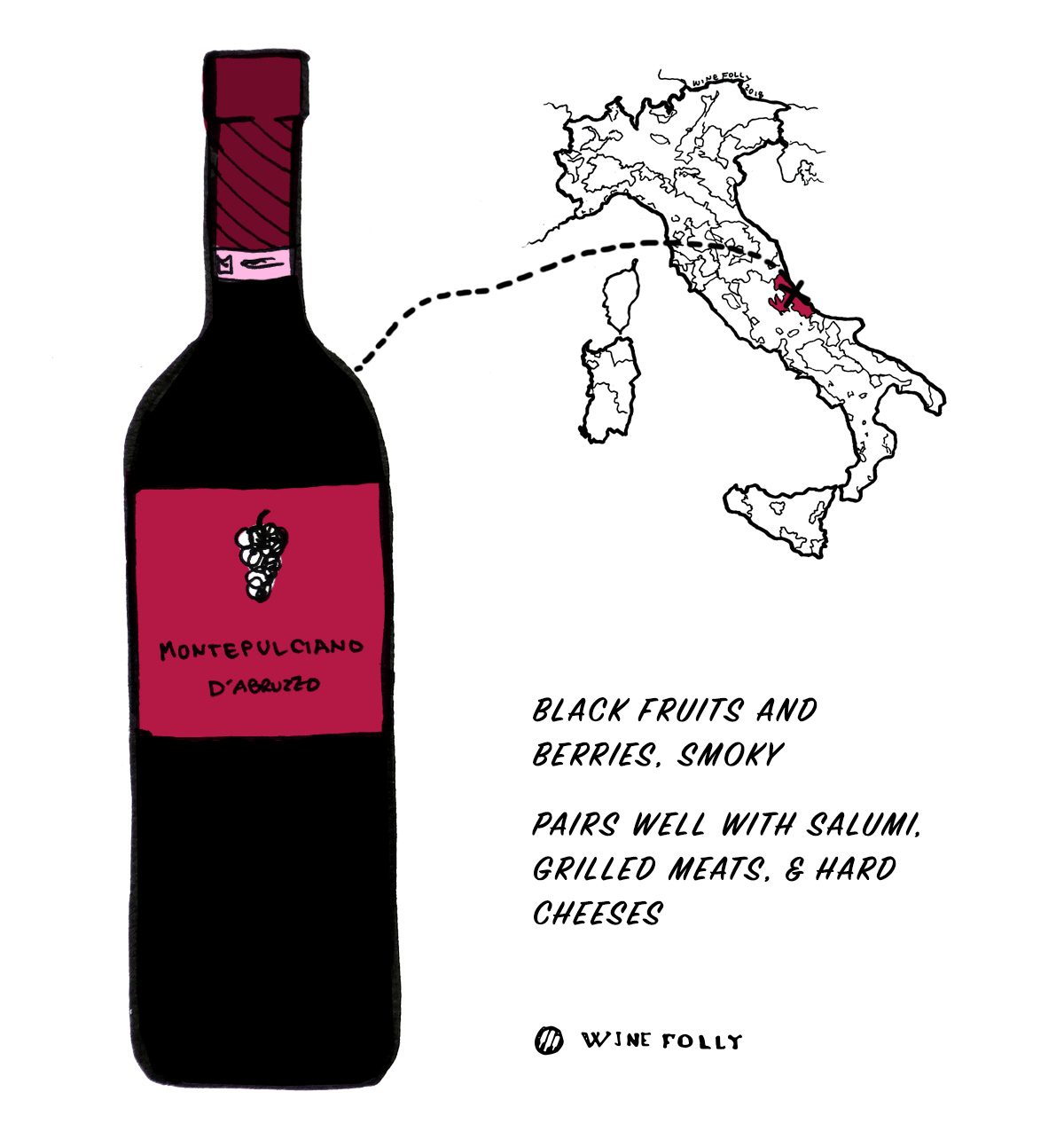 montepulciano-illustration-de-vin-de-raisin-winefolly
